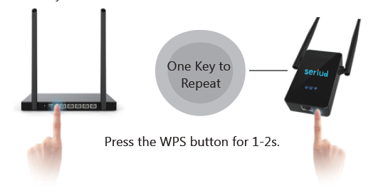 Connect with WPS.png